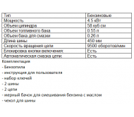 Бензопила Урал Профи УБП-4500