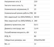Сварочный полуавтомат Vita Profi-280A MIG+MMA Евро-рукав